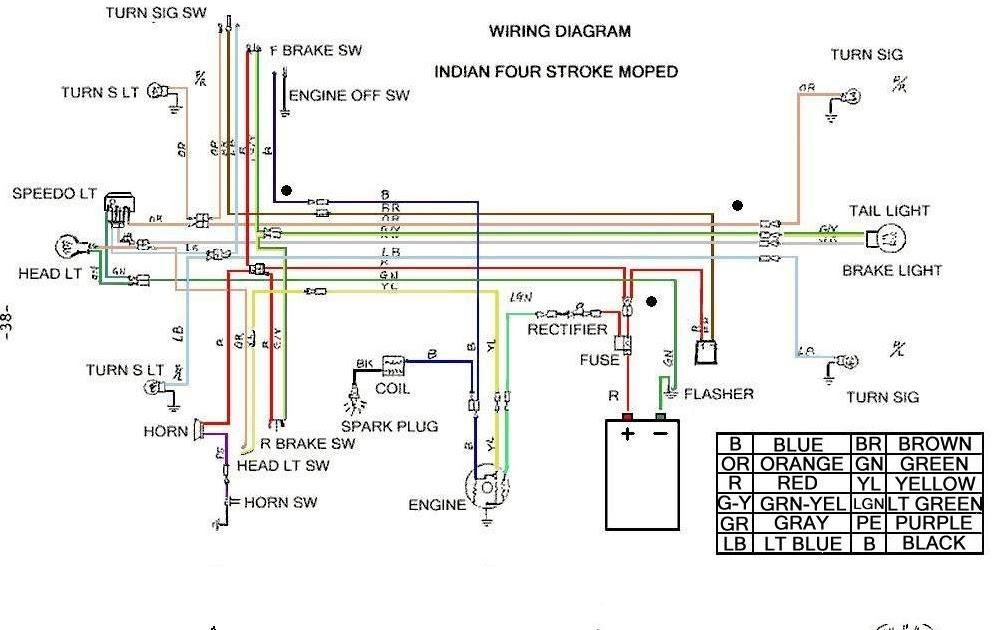 Dan's Indian Moped Restoration Blog: Colored Wiring Diagram
