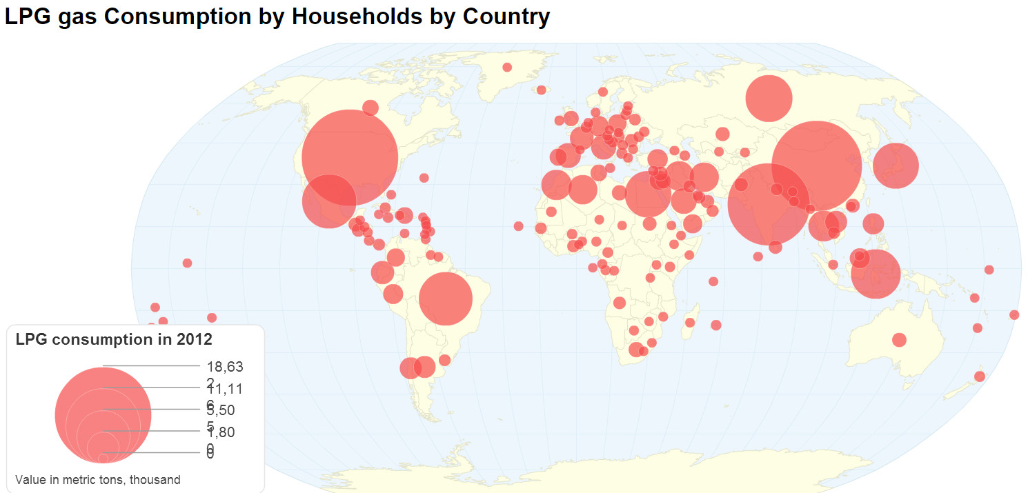 Liquified petroleum gas consumption by households by country