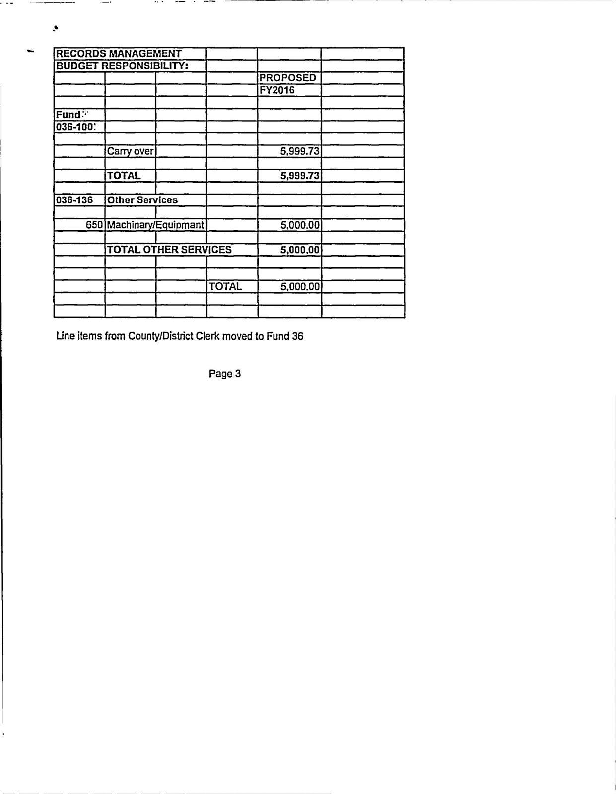 David Beebes online journal Presidio County Final FY