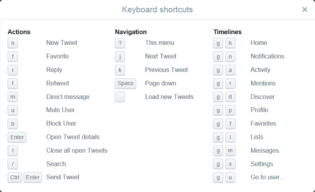 25 Keyboard Shortcuts Make Twitter Better