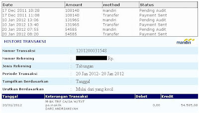 Payout ke-3 dari IndonesianKlik
