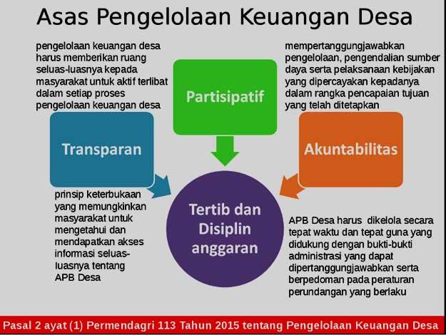 20151218_asas-pengelolaan-keuangan-desa