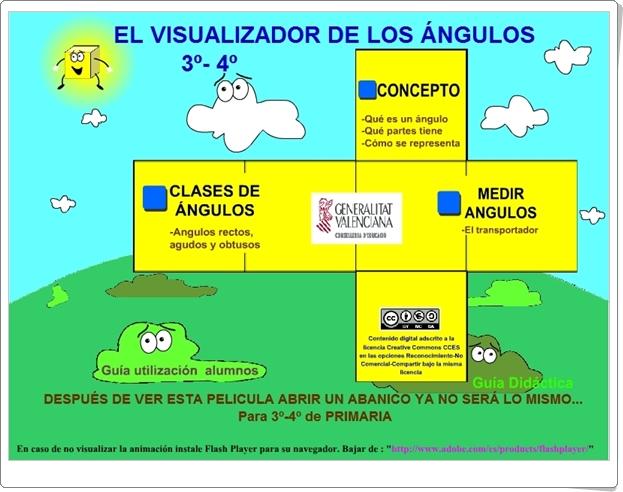 """""""El visualizador de los ángulos"""" (Aplicación interactiva de Matemáticas de Primaria)"""