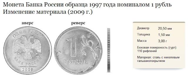 Рубль образца 2009 года