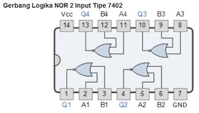 Gambar-IC-Gerbang-Logika-NOR-Tipe-7402