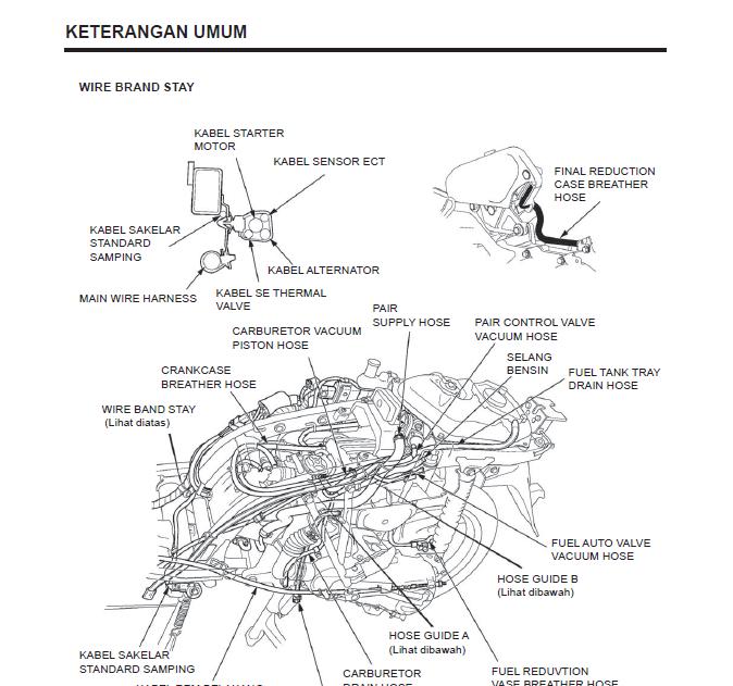 Depiz Bike Blog: Buku Panduan Servis Honda Vario 1st gen