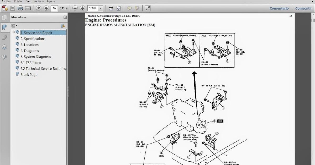 Mazda 929 manual pdf
