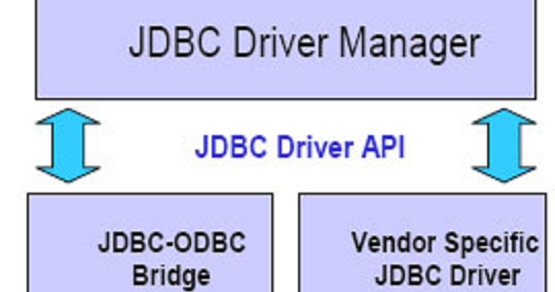 JDBC THICK DRIVER download