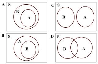 Latihan ulangan semester genap kelas 7 mgmp matematika smp tulungagung 13 diketahui a himpunan bilangan prima dan b himpunan bilangan genap diagram venn berikut yang benar adalah ccuart Gallery