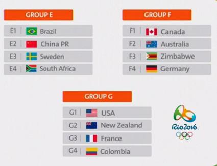 d381aaf44d Brasil estreia contra China no torneio de Futebol Feminino das Olimpíadas