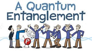 التشابك الكمّي واللامركزية – Quantum Entanglement & Nonlocality
