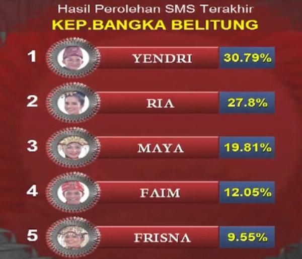 Liga Dangdut Indonesia Bangka Belitung