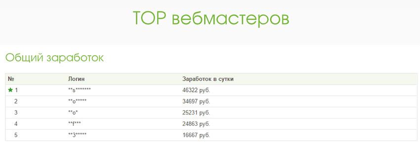 zarabotok_advmaker
