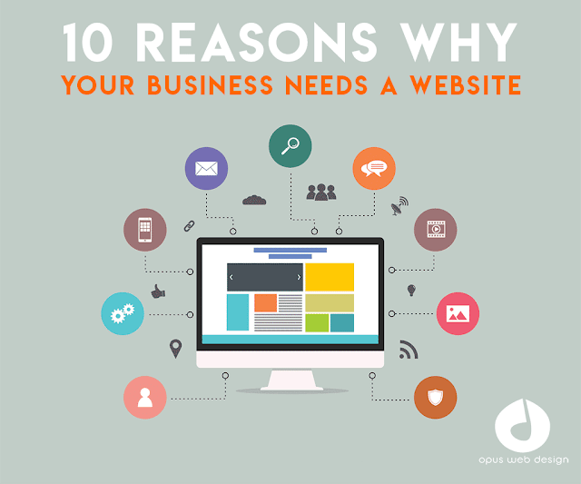 10 Reasons Your Business Needs A Website