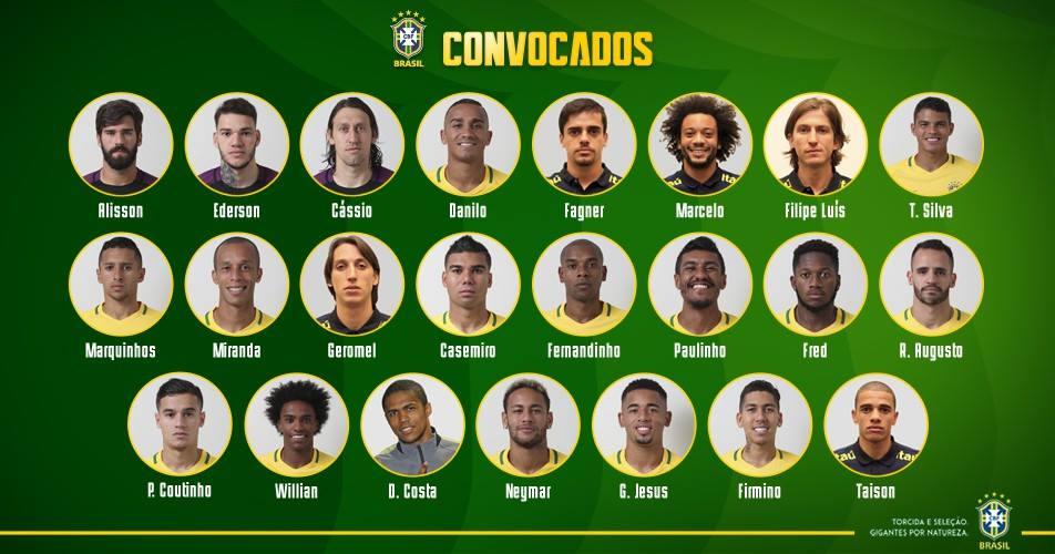 COPA DO MUNDO RÚSSIA 2018 - Seleção Brasileira foi convocada por Tite para  MUNDIAL- Foto LUCAS FIGUEIREDO CBF a0973d4ecfc03
