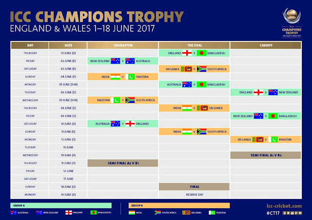 Champions Trophy Schedule 2017