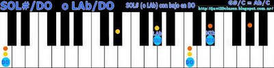 acorde piano chord (SOL# con bajo en DO) o (LAb bajo en DO)