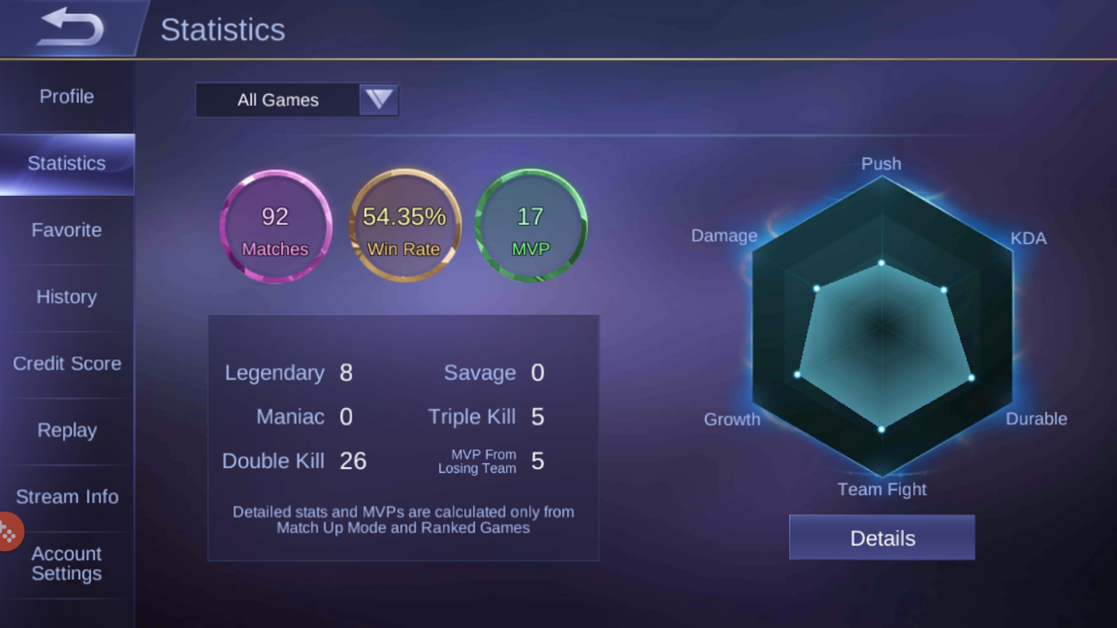 My Gameplay And My Statistics In Mobile Legends