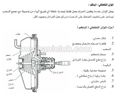 تحميل كتاب إصلاح الفرامل وصيانتها PDF