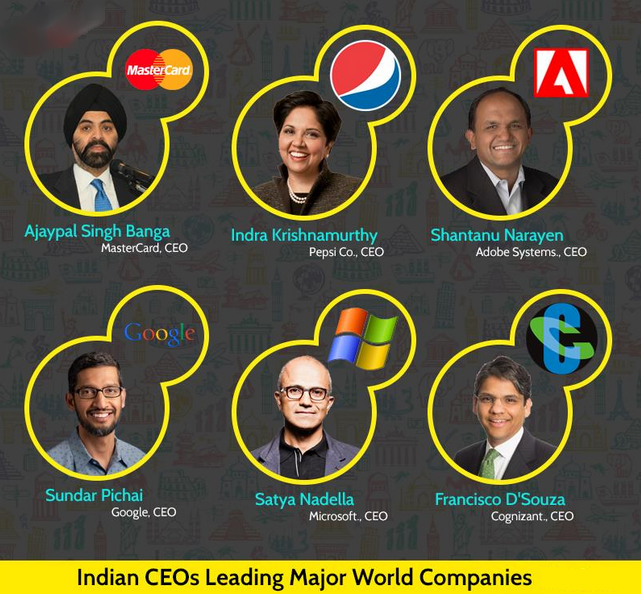 List of India Born CEOs and their Birth Places  cafb87470f5c