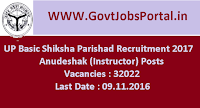 UP Basic Shiksha Parishad Recruitment