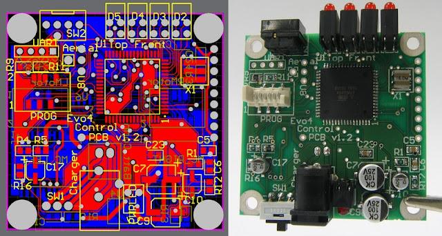 PCBs Consumer Electronics Design