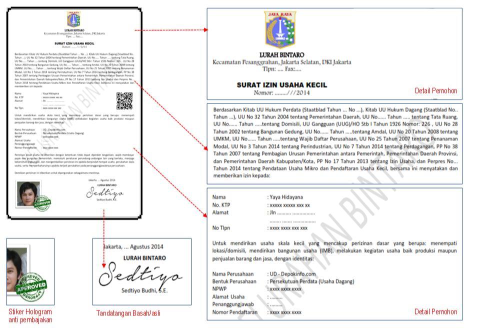 Contoh Surat Izin Usaha Mikro Dan Kecil Dari Kecamatan ...