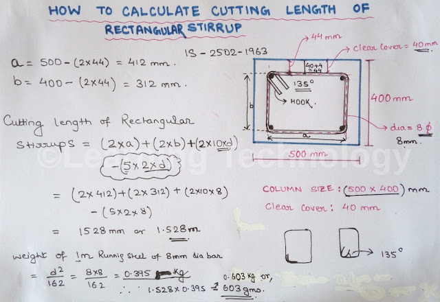 Learning Technology How To Calculate Cutting Length Of