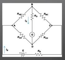 Working Principle of Load Cell - Wheatstone Bridge