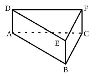 Kunci Jawaban Tematik Tema 5 Kelas 6 Halaman 83, 84, 86