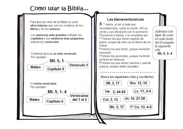 Resultado de imagen de como buscar en la biblia para niños