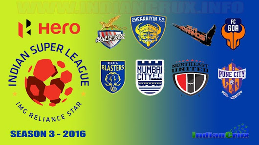 Point Table of ISL 2016 - Indian Super League Football Season 3