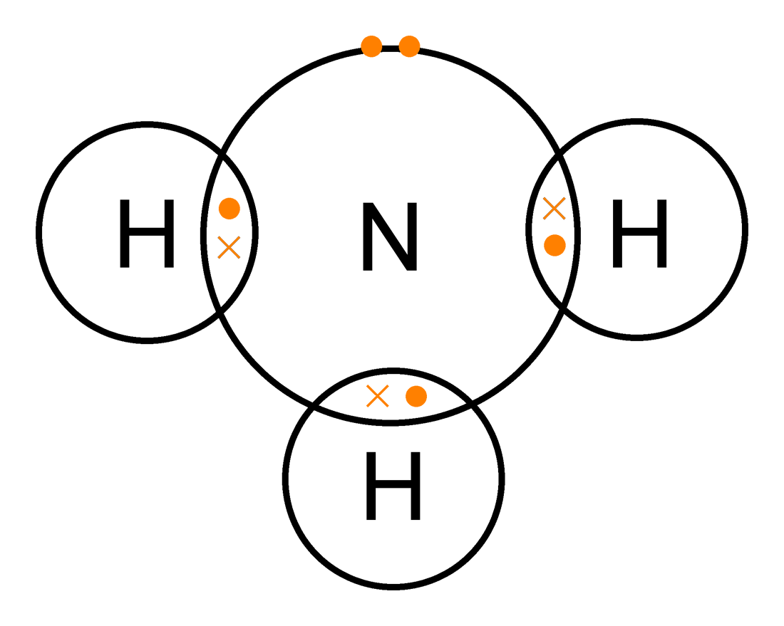 What Is A Dot Diagram In Chemistry Goldstar Gps Wiring Teenage Ticket Igcse Simple Covalent Bonds