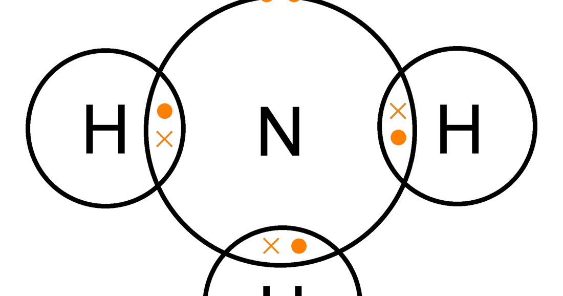 simple hydrogen energy diagram