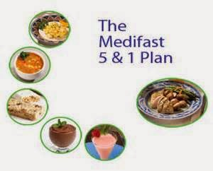 Medifast diet usually will implement a food control. This is done so we do not have too much weight due to irregular eating patterns. Some people might prefer to implement meal planning six in one day. The thing to keep in mind is that planning involves five of about 100 calories that come from some foods.