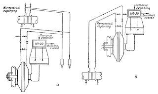 Схемы установки мембранного дифманометра с силовой компенсацией
