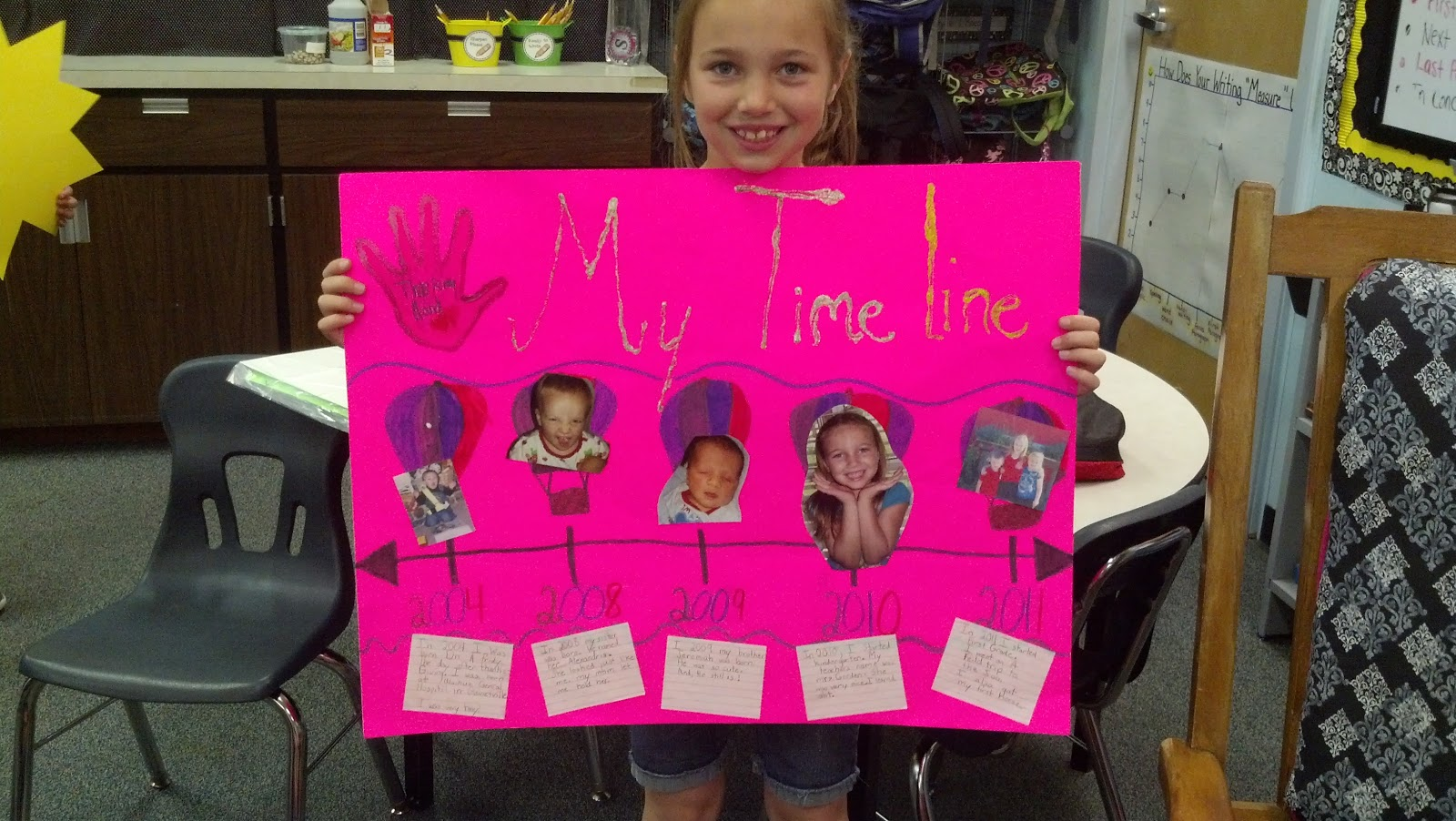 For the Love of Learning : Timeline Projects  Creative Timeline Project Ideas