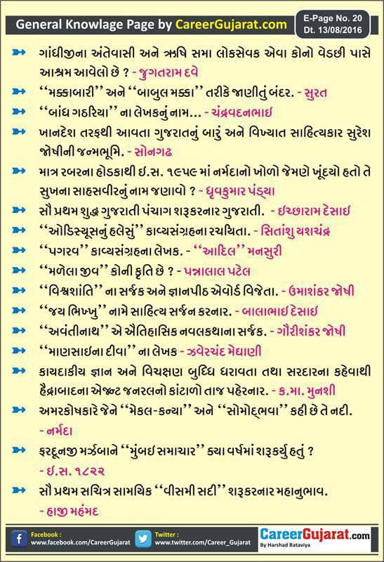 General Knowledge Page by Career Gujarat - Dt. 13/08/2016