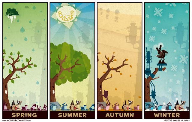 Ngày, tháng, mùa trong năm bằng tiếng Anh và cách viết tắt
