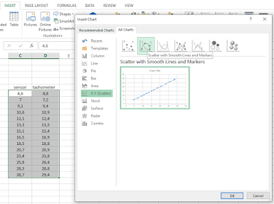 Cara Kalibrasi Sensor Menggunakan Trendline pada Microsoft Office Excel