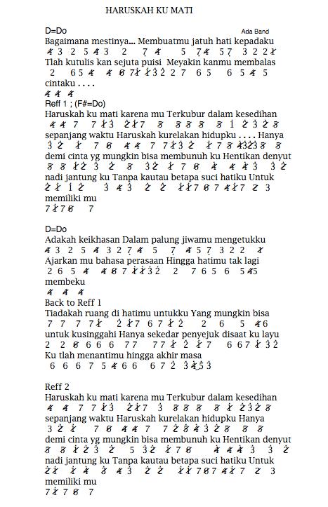 Not Angka Pianika Lagu Haruskah Ku Mati - Ada Band