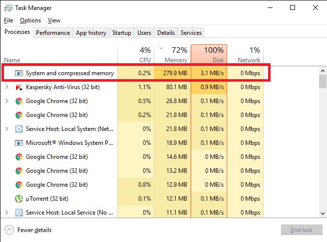mengatasi system and compressed memory windows 10