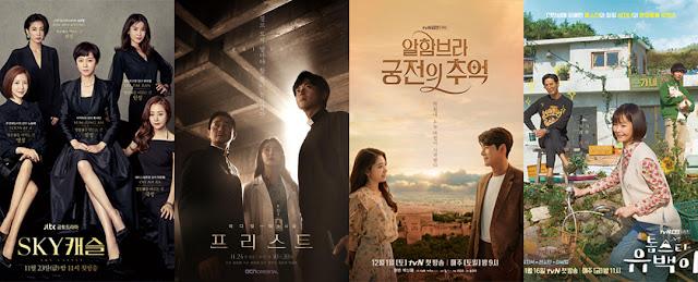 週末劇 tvN《阿爾罕布拉宮的回憶》本週首播締佳績 再創奇幻劇情新篇章
