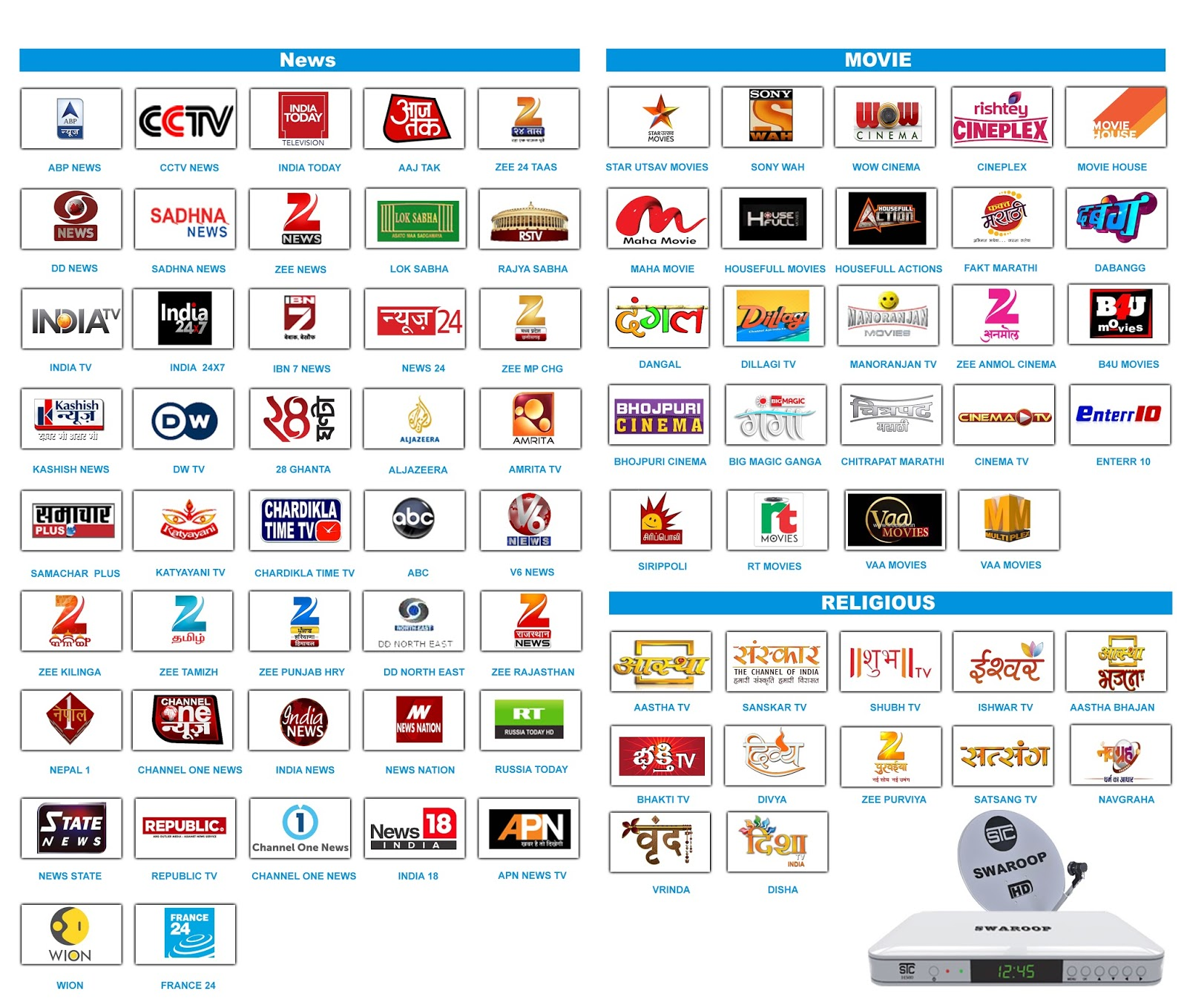 Channels list - Swaroop Techno Components Pvt  Ltd