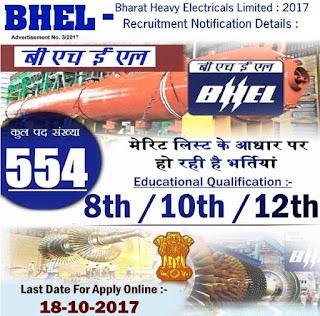 BHEL Recruitment 2017 - Apply online for 554 Apprentice