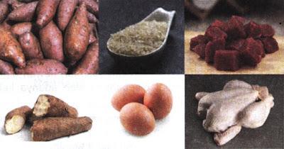 Bahan tambahan dalam pembuatan rendang