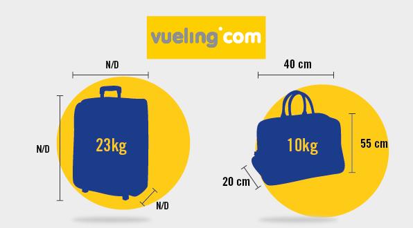 Misure e peso bagaglio compagnie aeree - Vueling medidas maleta cabina ...