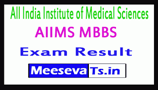 AIIMS MBBS Exam Result