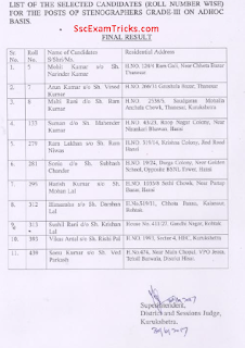 District Court Kurukshetra Stenographer Final Result