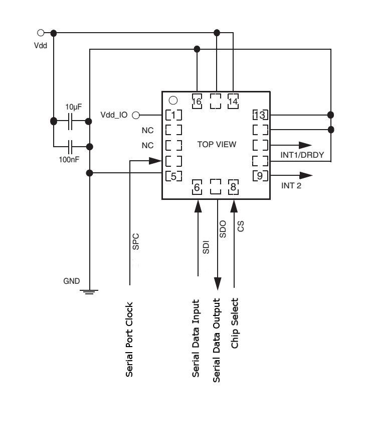 Cool-Emerald: Accelerometer LIS3DSH